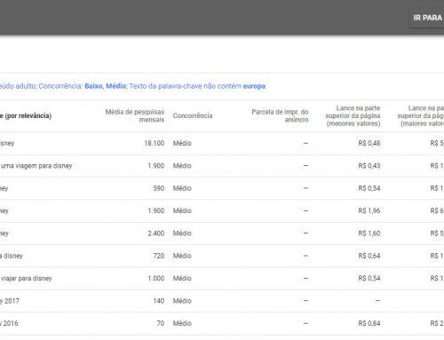 Planejador de palavras chave do Google: como utilizar?